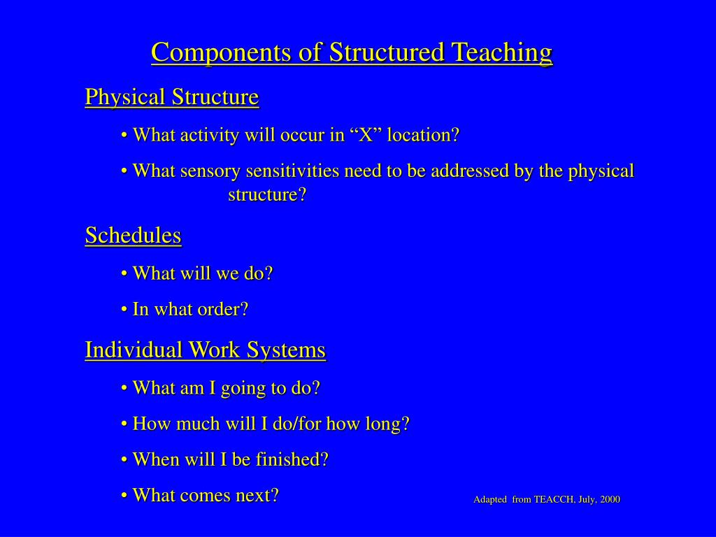 Components of Structured Teaching