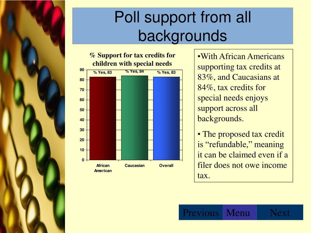Poll support from all backgrounds