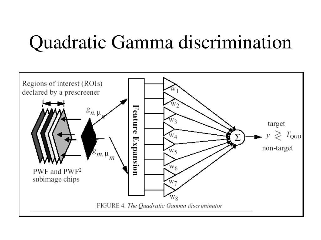 Quadratic Gamma discrimination