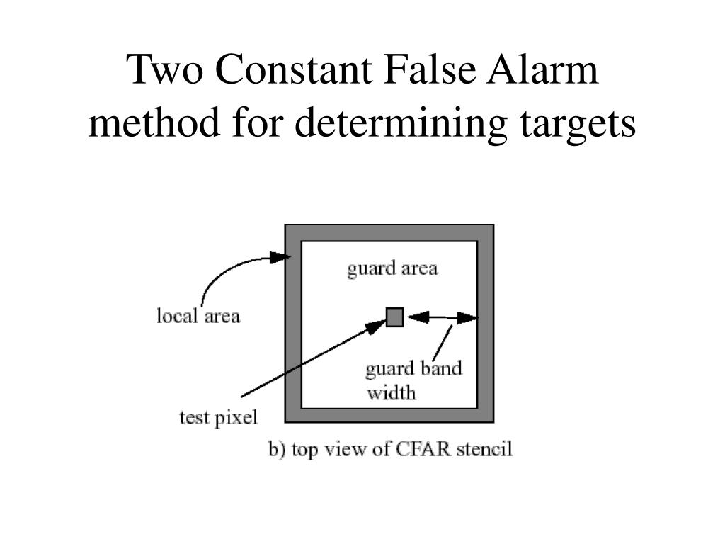 Two Constant False Alarm method for determining targets