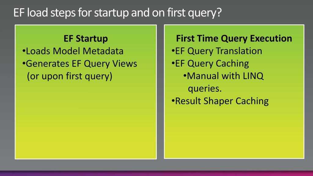 EF load steps for startup and on first query?