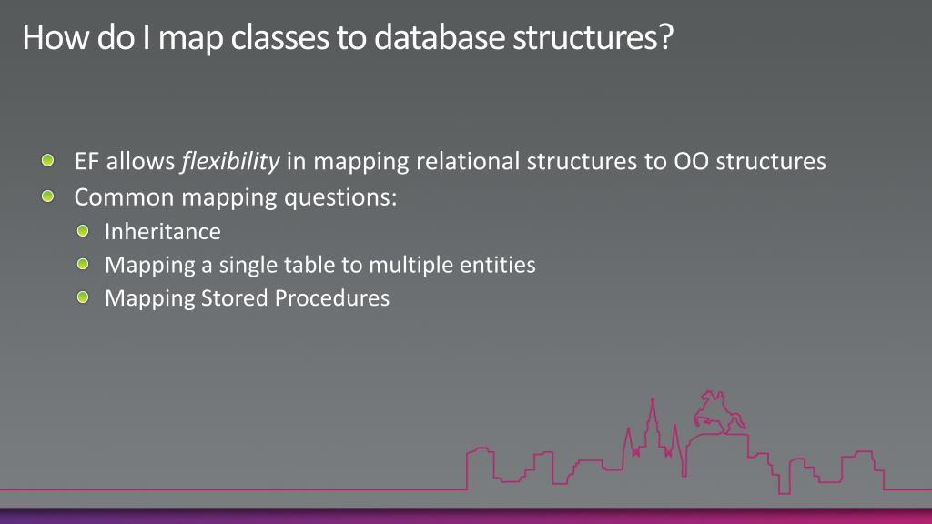 How do I map classes to database structures?