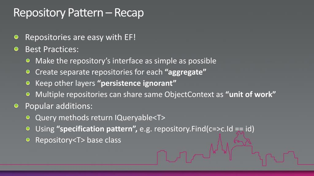 Repositories are easy with EF!