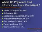 where do physicians find information at least once week