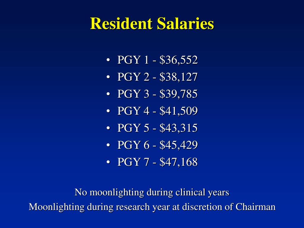 Resident Salaries