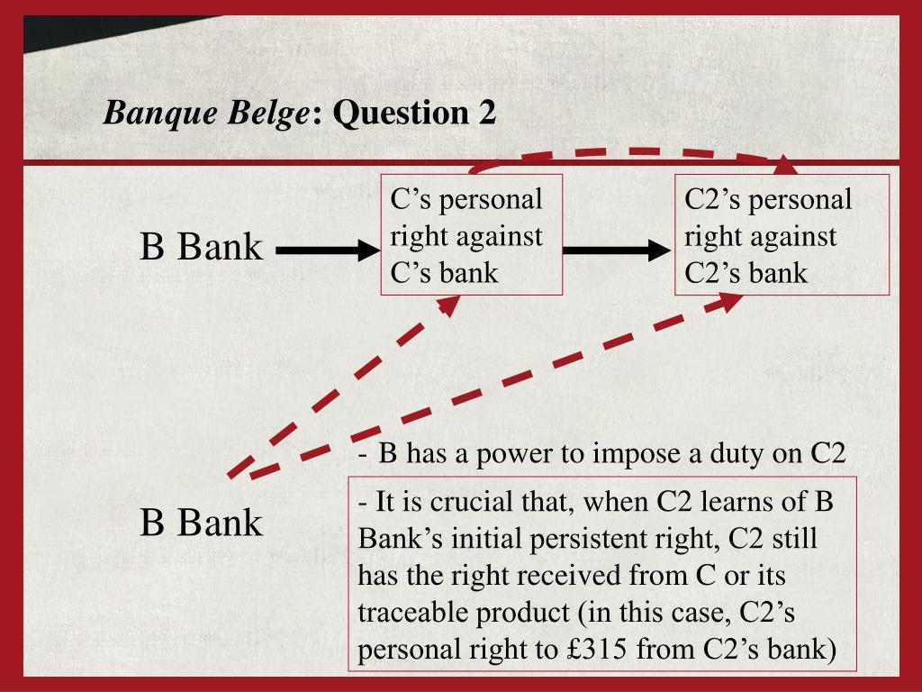 Banque Belge