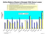 airline balance sheets in disrepair with heavy losses standard poor s s p corporate credit ratings