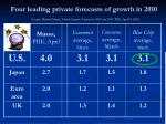 four leading private forecasts of growth in 2010