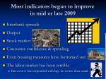 most indicators began to improve in mid or late 2009