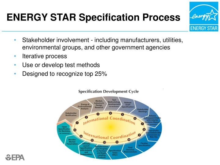 Energy star specification process
