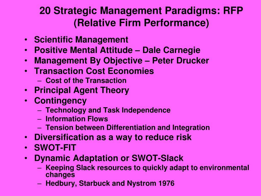 20 Strategic Management Paradigms: RFP (Relative Firm Performance)