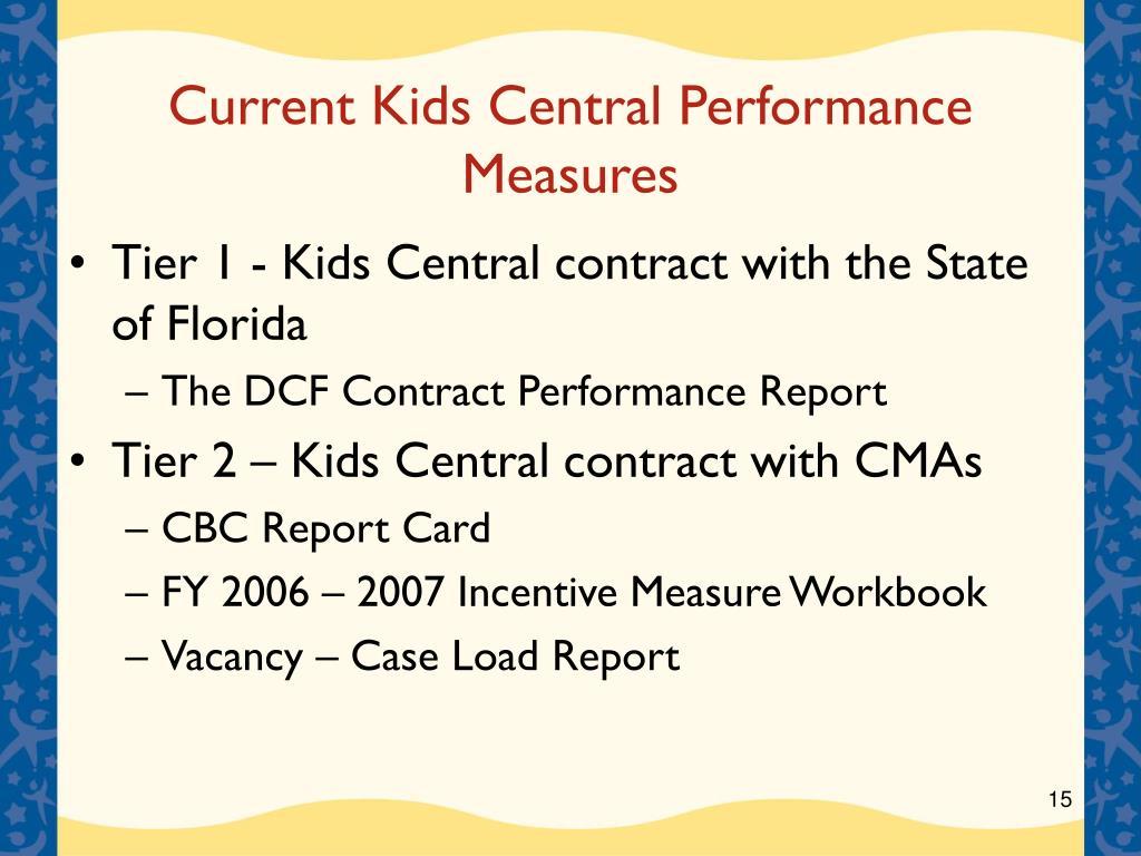 Current Kids Central Performance Measures