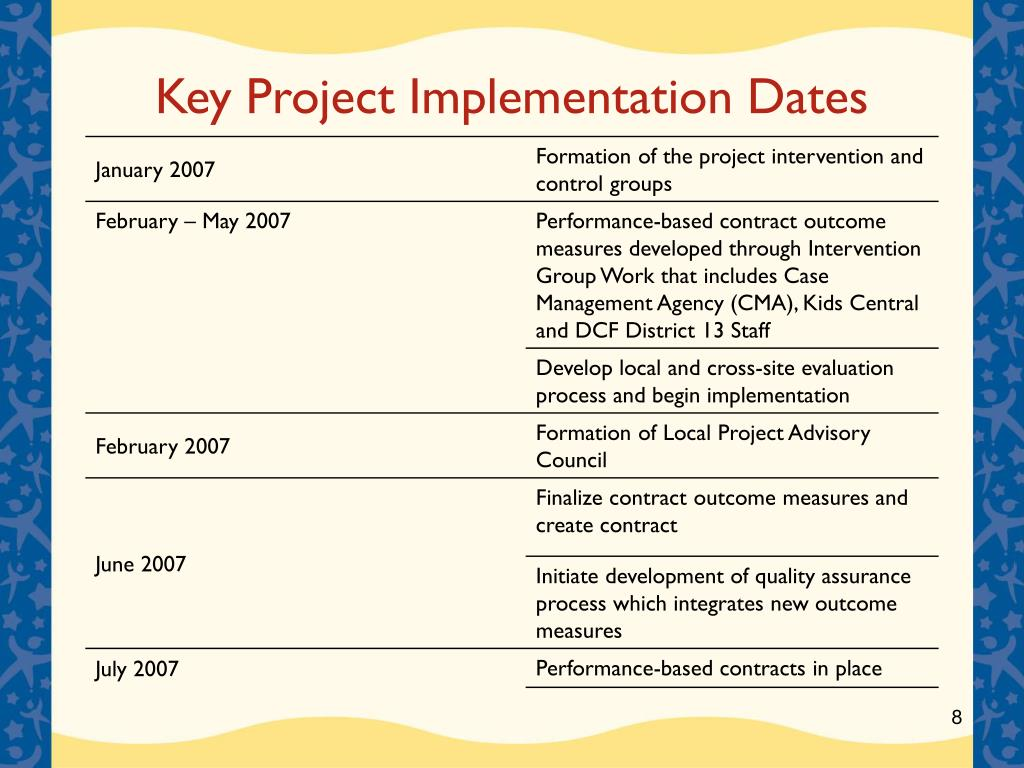 Key Project Implementation Dates