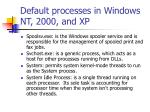 default processes in windows nt 2000 and xp87