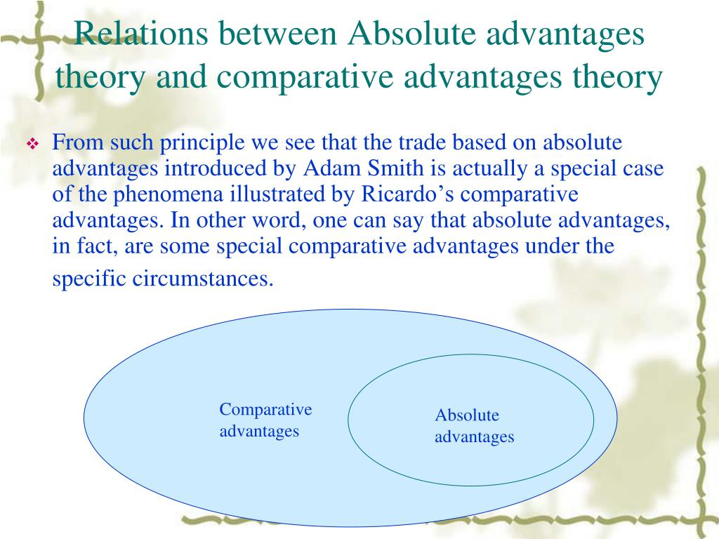 absolute and comparative advantages smith and
