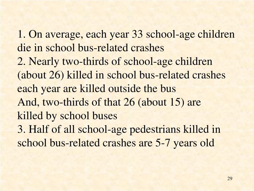 1. On average, each year 33 school-age children