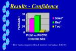 results confidence