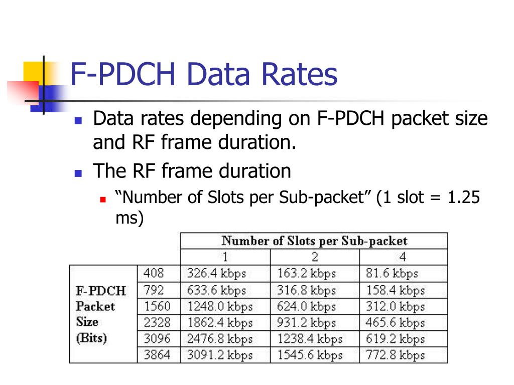 F-PDCH Data Rates