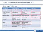 4 risk information not directly reflected in afs