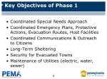 key objectives of phase 1