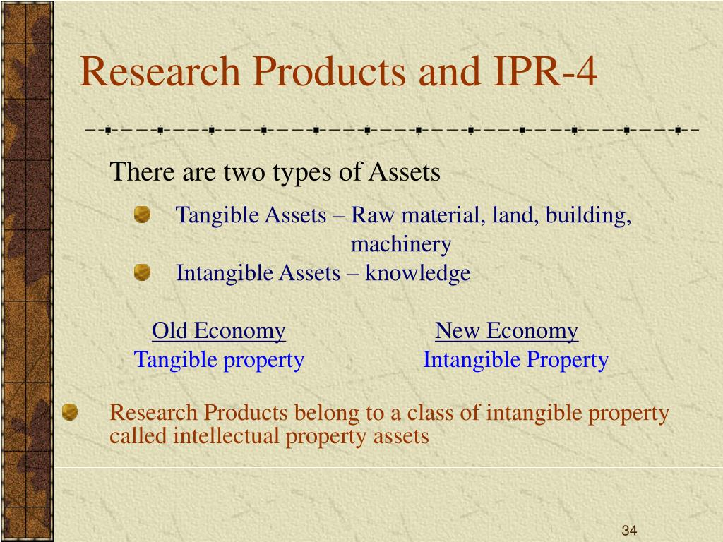 Research Products and IPR-4