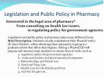 legislation and public policy in pharmacy