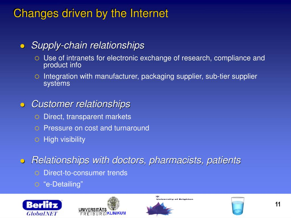 Changes driven by the Internet