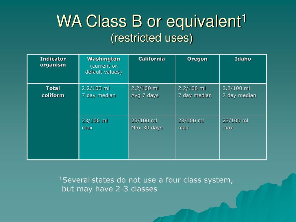 WA Class B or equivalent