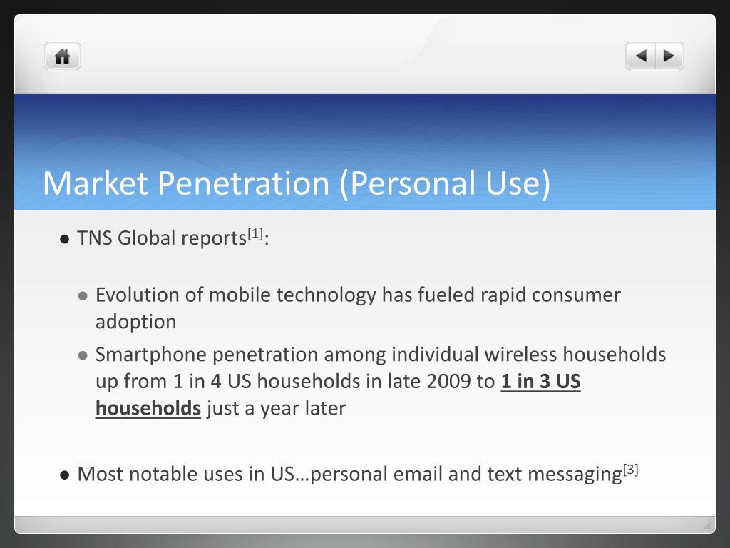 Market Penetration (Personal Use)