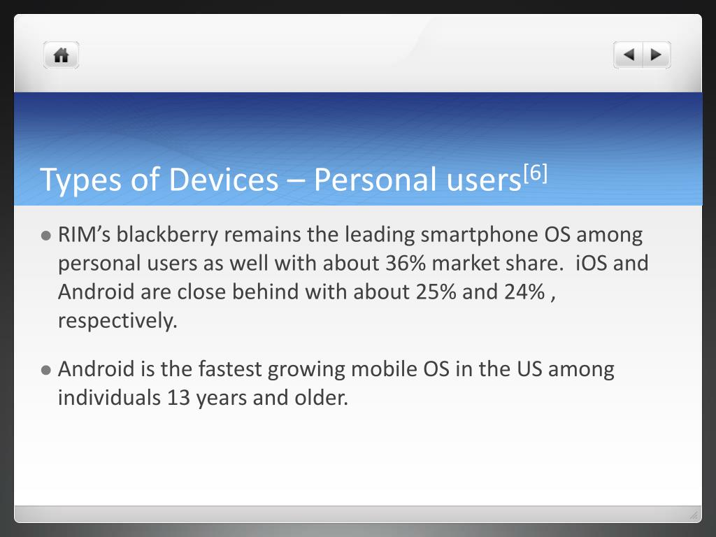 Types of Devices – Personal users