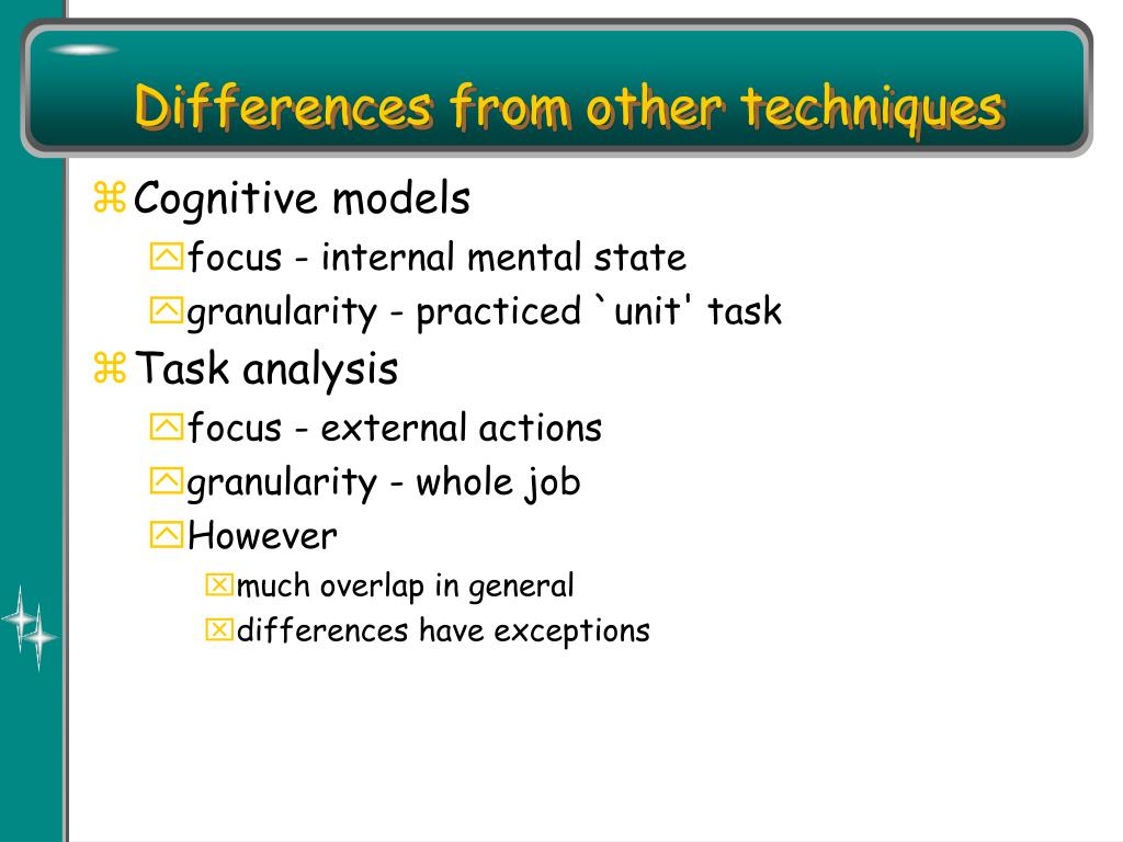 Differences from other techniques