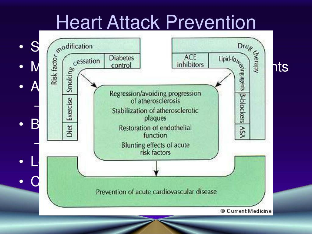 Heart Attack Prevention