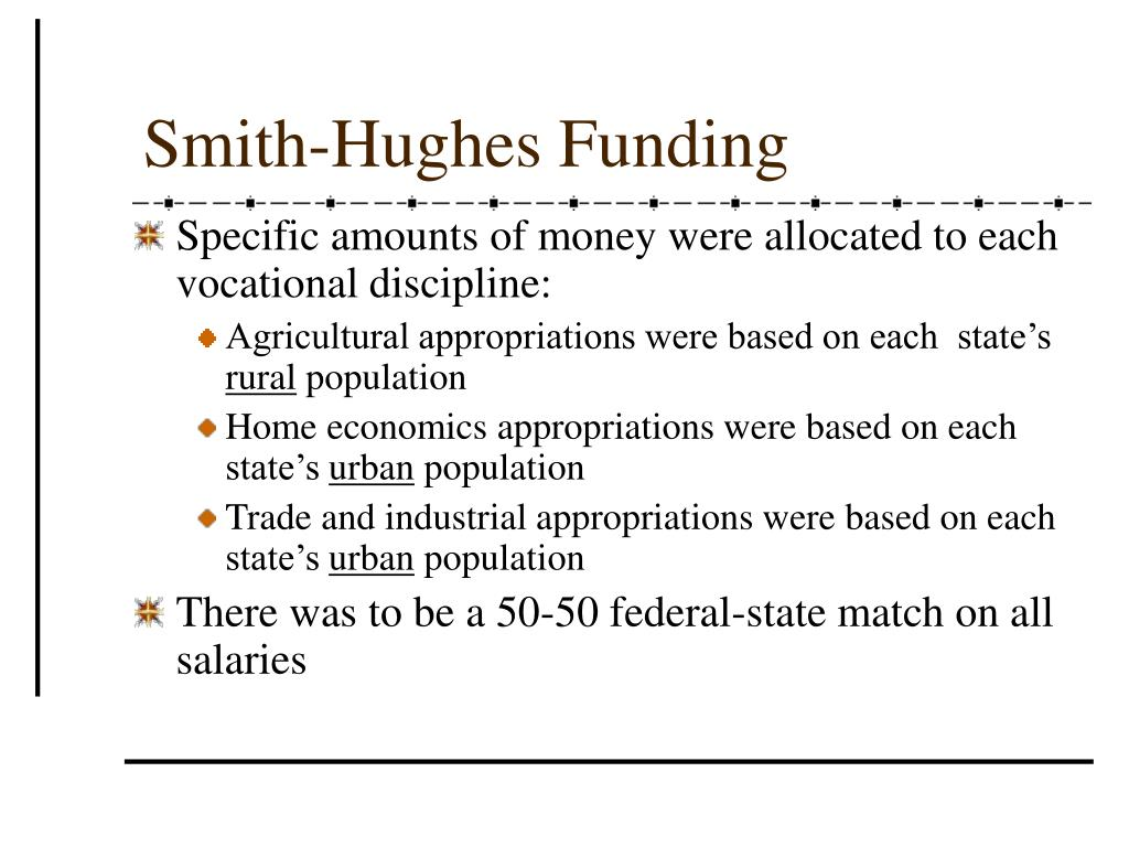 Smith-Hughes Funding