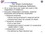 fair share contribution full time employee definition