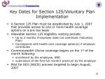 key dates for section 125 voluntary plan implementation