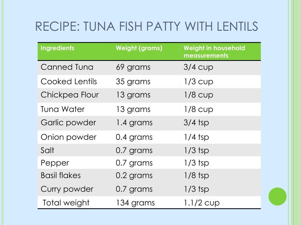 RECIPE: TUNA FISH PATTY WITH LENTILS
