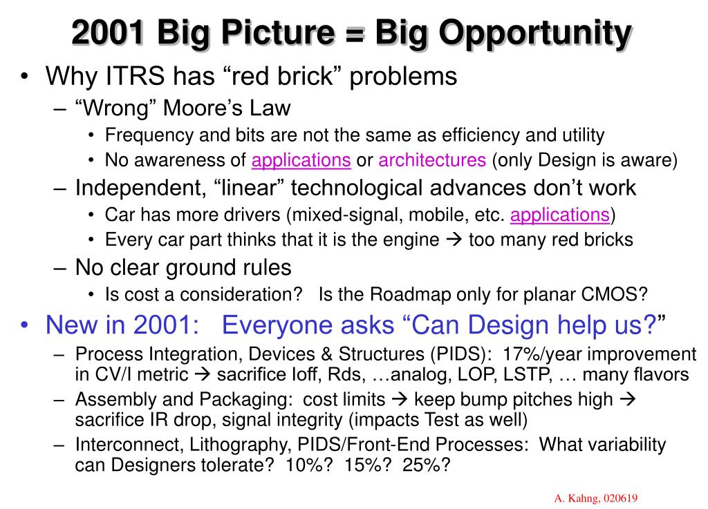 2001 Big Picture = Big Opportunity