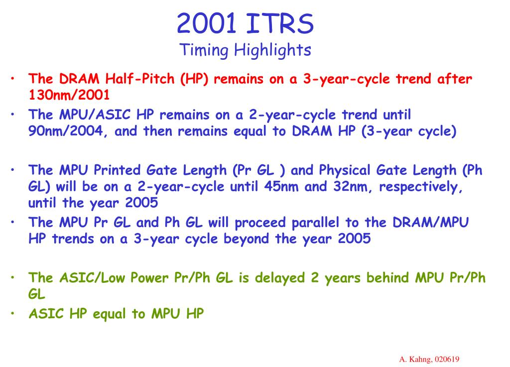 2001 ITRS