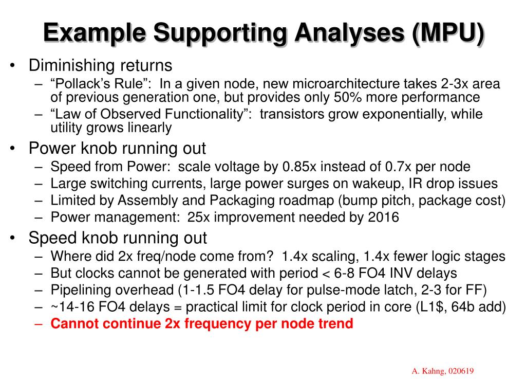 Example Supporting Analyses (MPU)