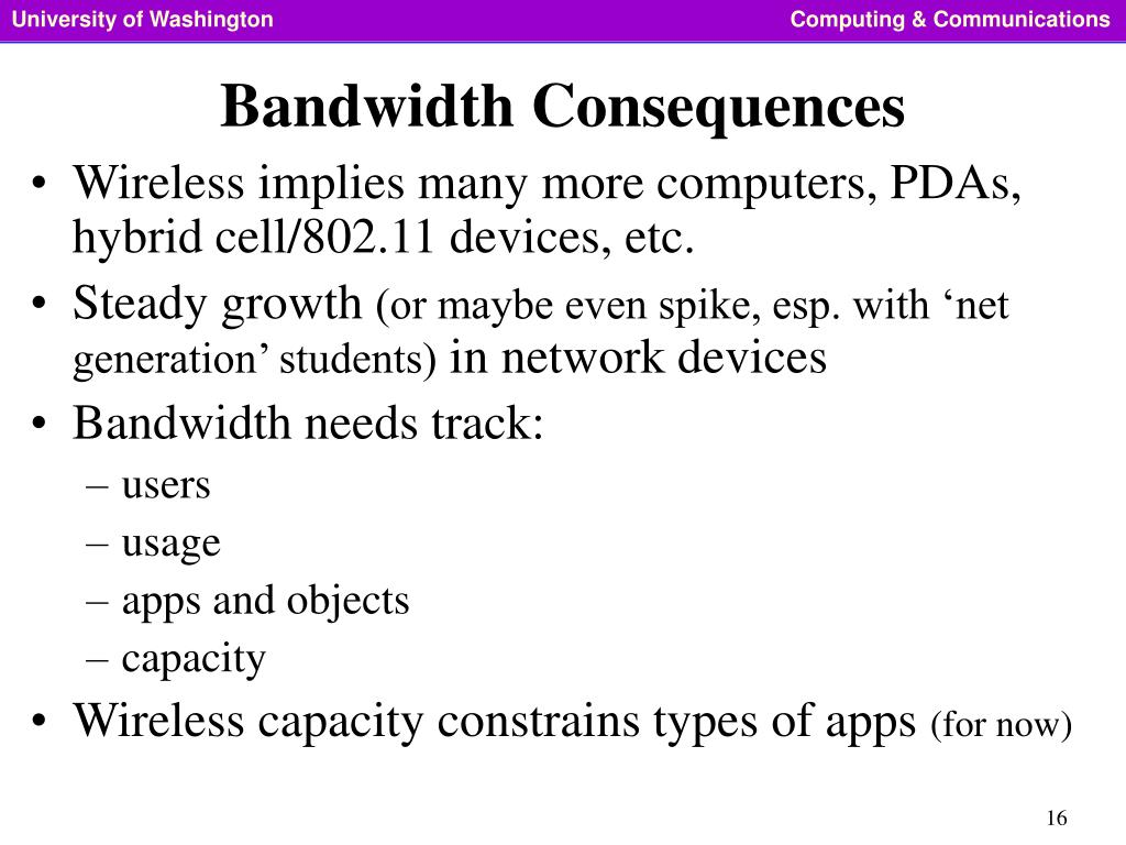 Bandwidth Consequences