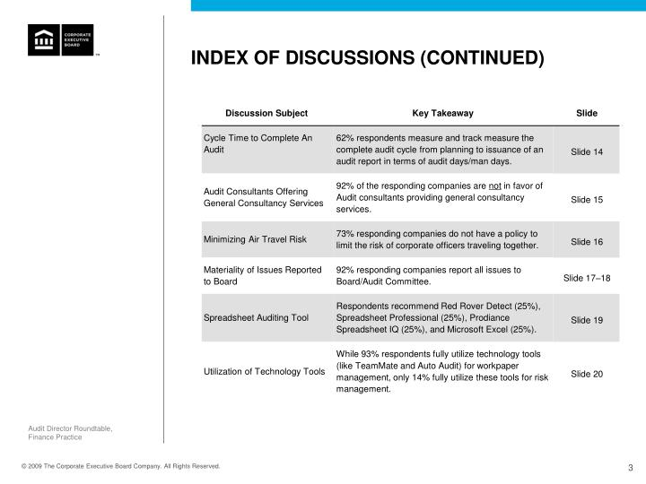 Index of discussions continued