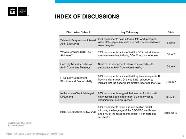 Index of discussions