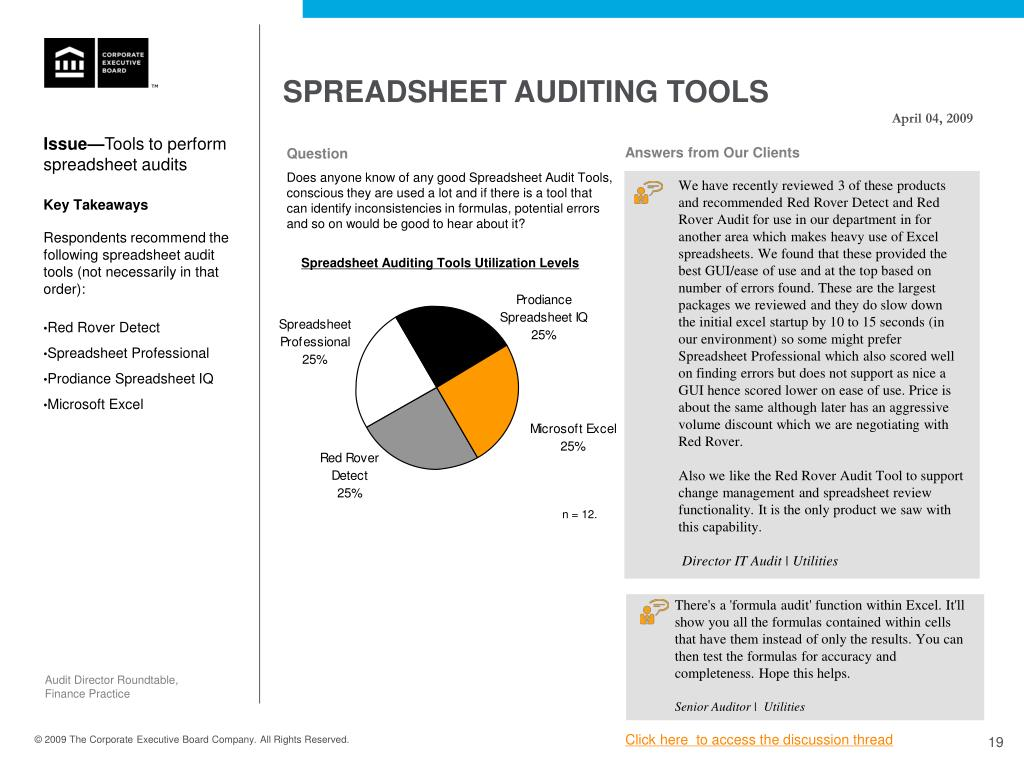 SPREADSHEET AUDITING TOOLS