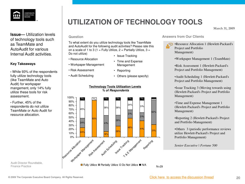 UTILIZATION OF TECHNOLOGY TOOLS