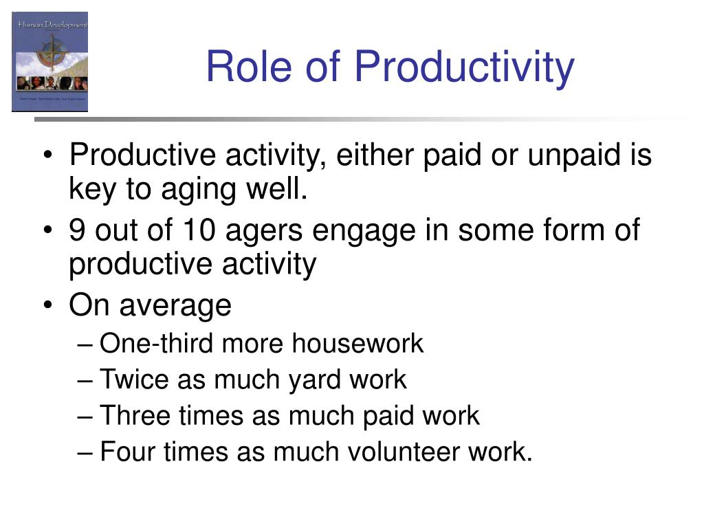 Role of Productivity