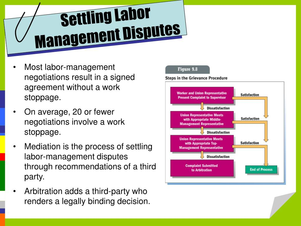 Settling Labor Management Disputes