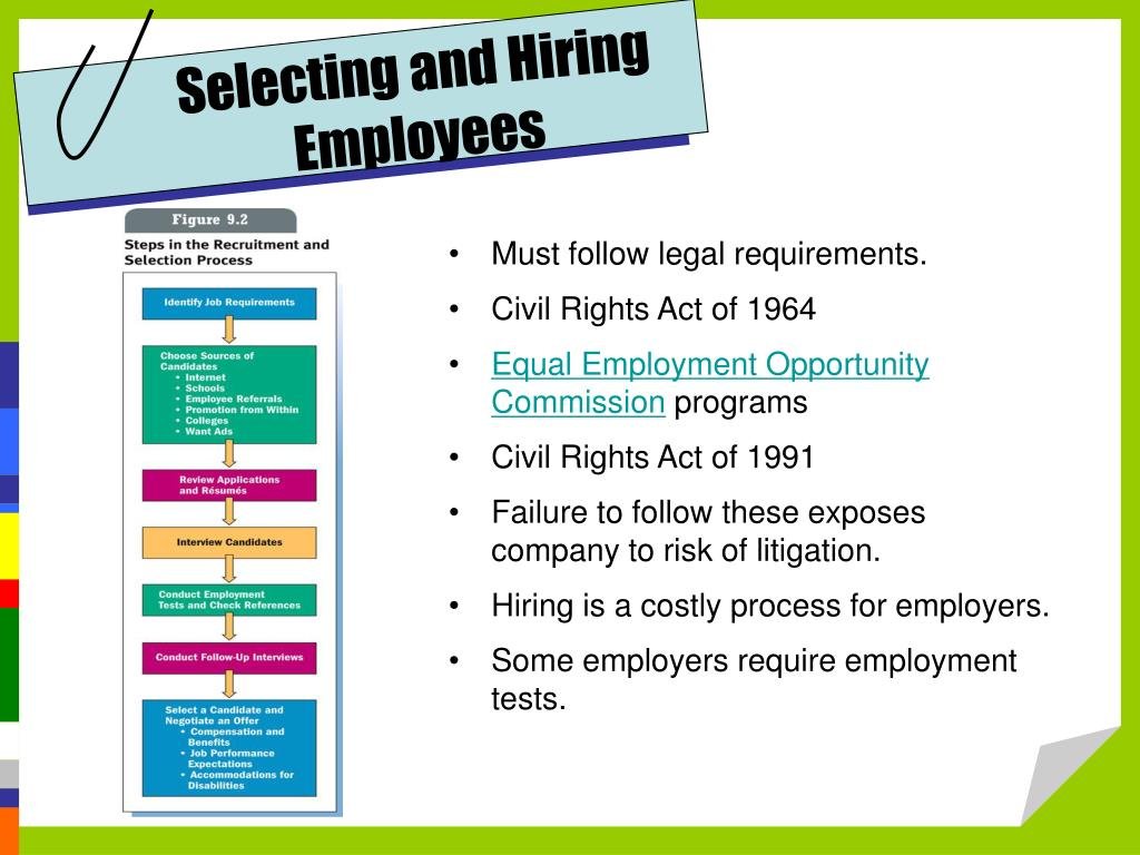 Selecting and Hiring Employees