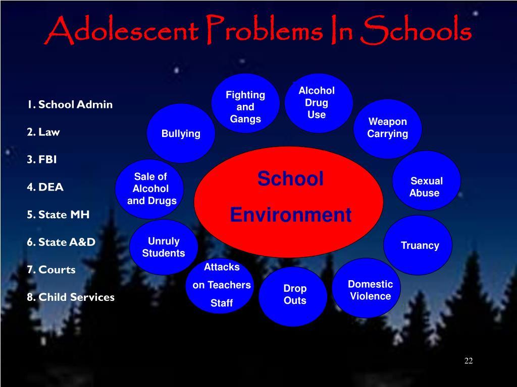 Adolescent Problems In Schools