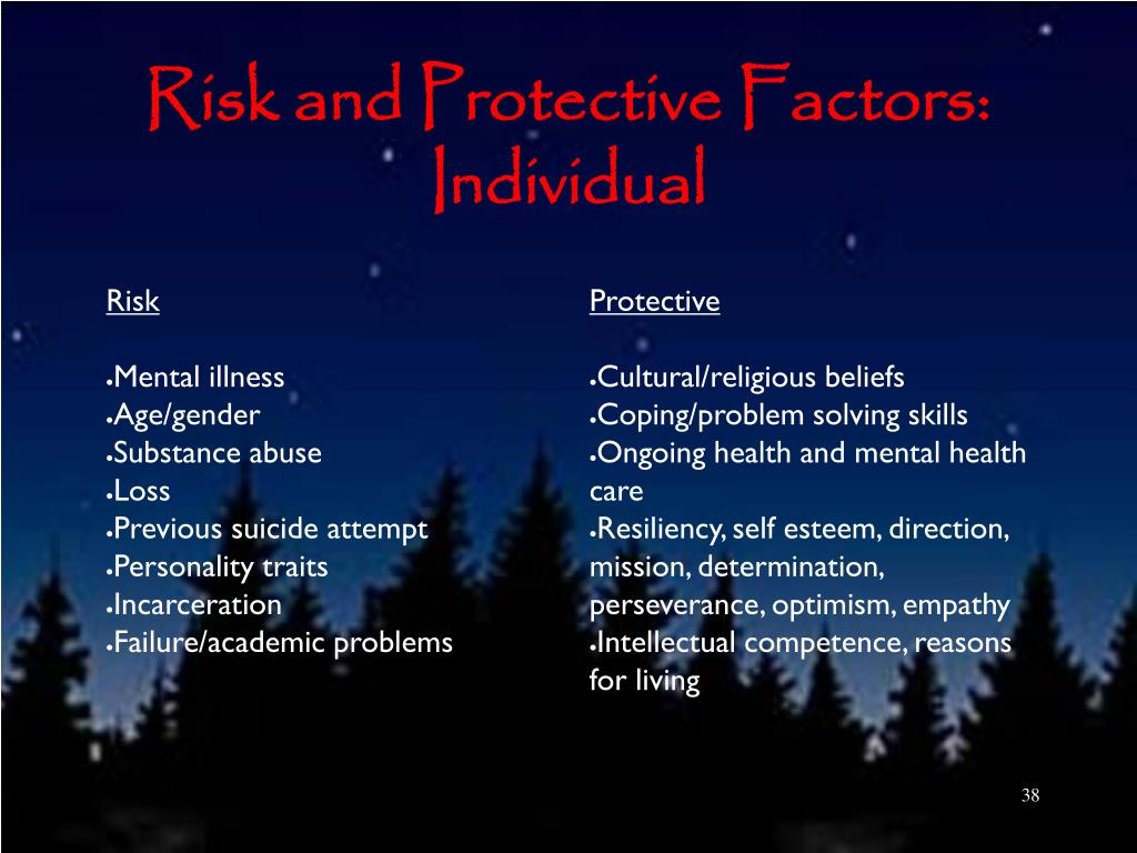 Risk and Protective Factors: Individual