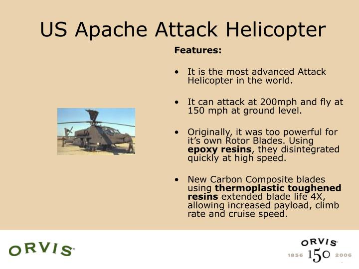 US Apache Attack Helicopter